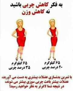 کاهش وزن برای زنان